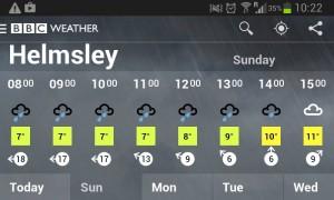 Helmsley weather forecast